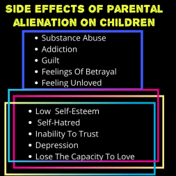 Parental Alienation Is The Narcissist's Special Blend Of Torture