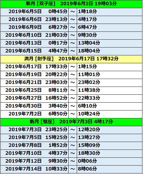 2019ボイドタイム表03