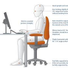 Kneeling Posture Chair Ikea Rustic Metal Kitchen Chairs How To Stand Properly At A Standing Desk. Modern Desk Achieve Several Healthy ...