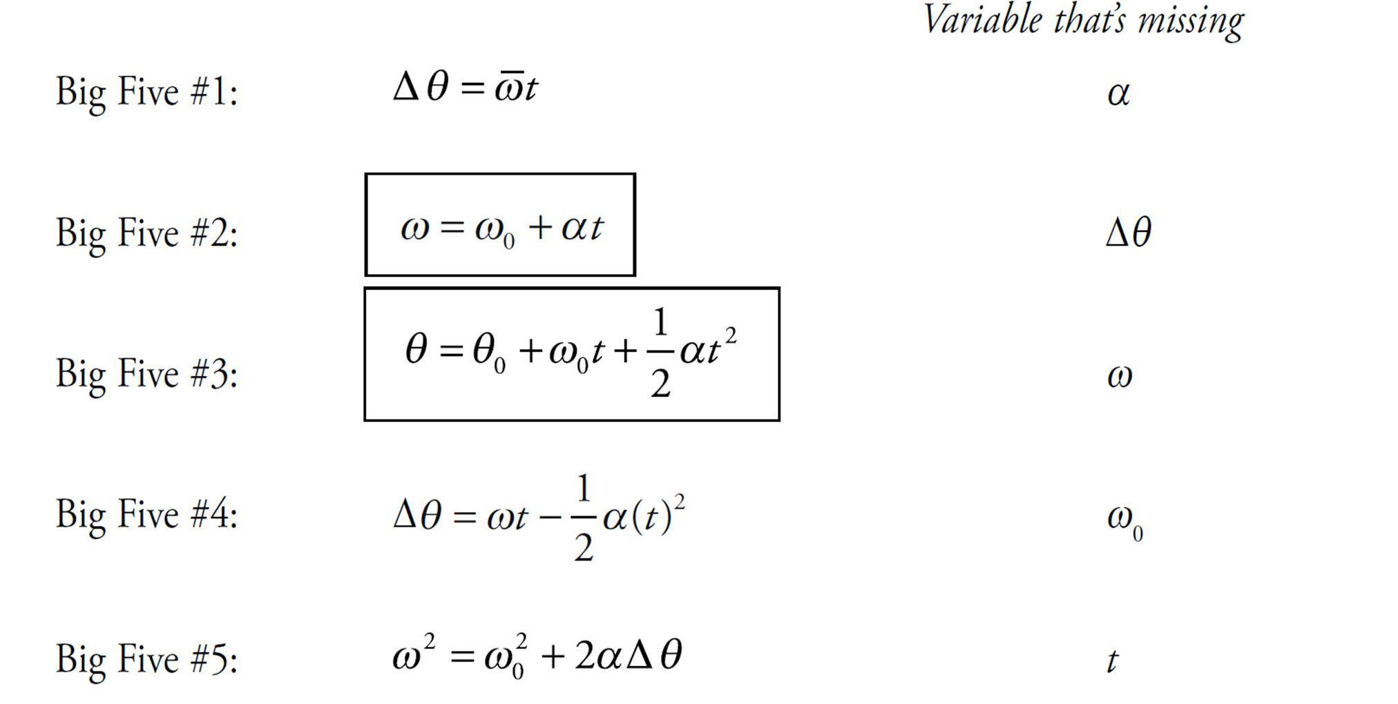 Physics Big 5 Kinematics Equations
