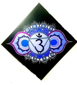 third eye chakra test