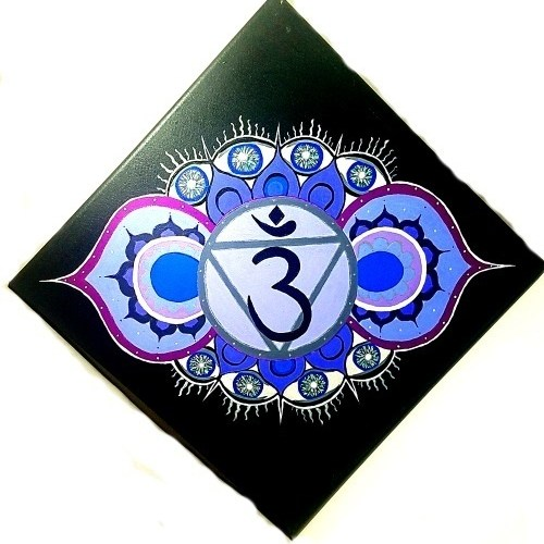 third eye chakra symbol painting test