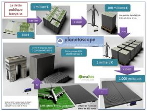 planetoscope