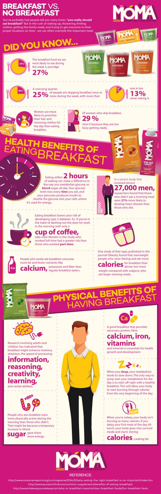 Breakfast-vs.-No-Breakfast - The health benefits of eating breakfast