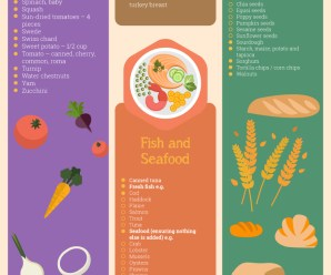 Eating Low FODMAP Food Can Help with IBS Symptoms