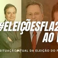 #ELEIÇÕESFLA2021: A situação atual da eleição do Flamengo