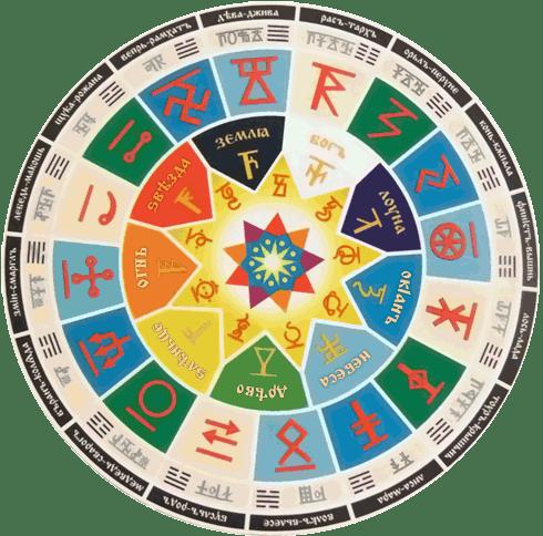 Calendar plavic