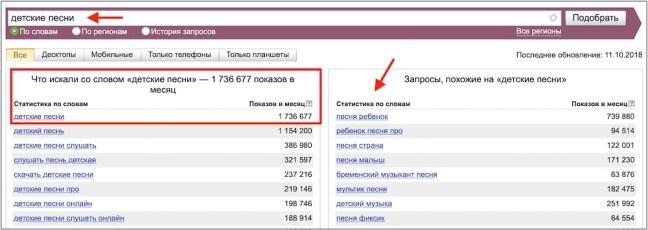 Яндекс вордстат для названия канала