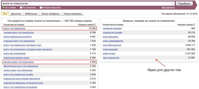 Подбор слов в Яндекс