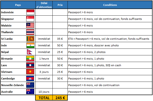 serial-travelers-liste-visas(2)