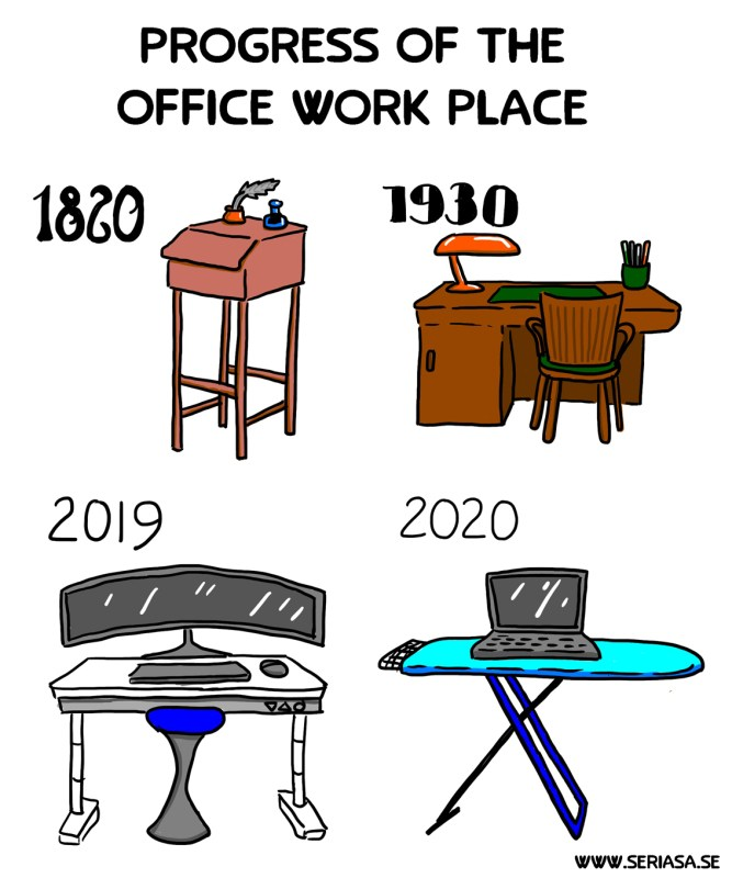 Progress of the Office Work Place