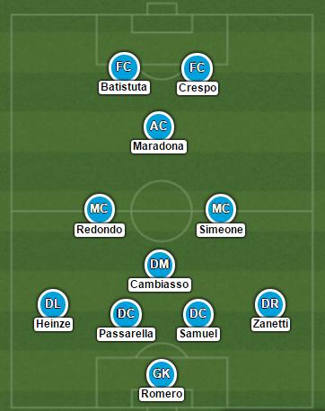 argentins-11