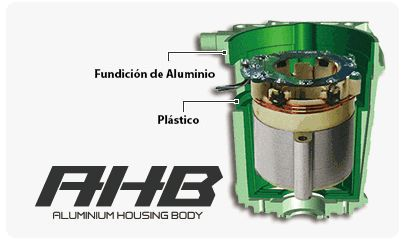 Atornillador de Impacto WR25SE AHB