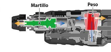 Martillo Combinado DH28PCY UVP