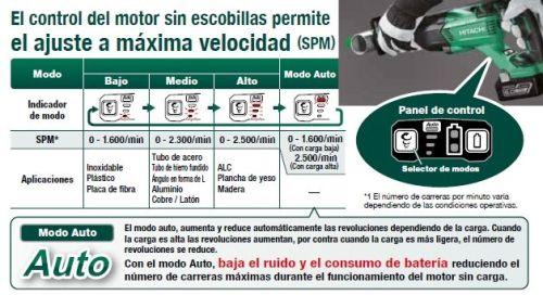 Sierra de Sable a Batería de Litio CR18DBLWJ SPM