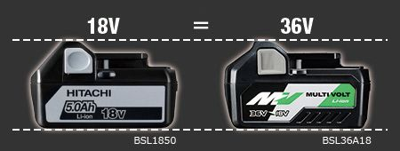 Atornillador de Impacto a Batería de Litio WR36DB batería multi volt