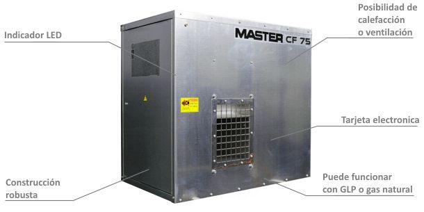 Calentador Fijo a Gas CF 75 SPARK Inox Características