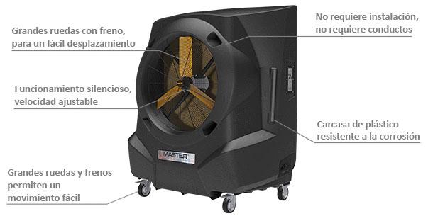 Características Enfriador Evaporativo BC 341