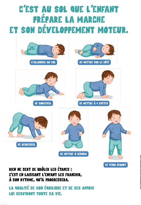 Développement Psychomoteur De L Enfant : développement, psychomoteur, enfant, Developpement, Psycho-moteur, Seropp, Ostéopathie, Périnatale, Pédiatrique