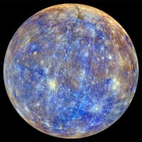 Mercury Is Retrograde... Again...