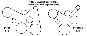 Cavalier serpentine belt diagram