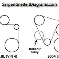 03 Focus Belt Diagram 2002 Mitsubishi Lancer Oz Rally Wiring Install 2004 Ford Toyskids Co 2001 Mustang 3 8l Dodge Ram 1500 04 Routing