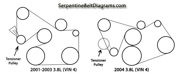 3.8 Liter ford windstar serpentine belt schematic