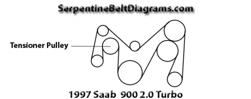 1997 Saab 900 2.0 Turbo belt diagram