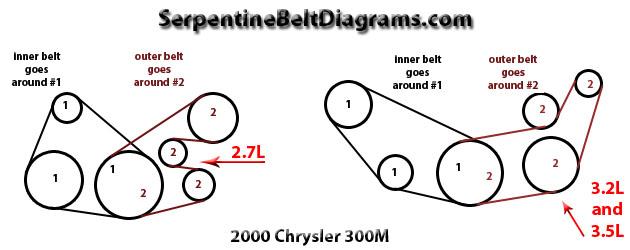 2005 chrysler 300c serpentine belt diagram  block and