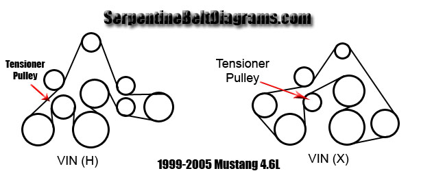 199-2005 Mustang 4.6L Belt Diagram