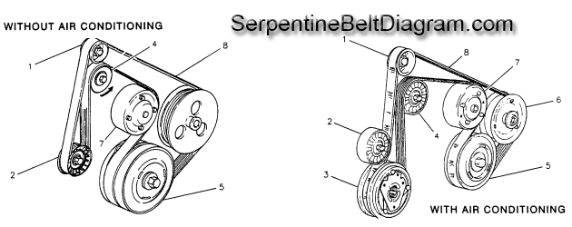 Cadillac Catera Serpentine Belt Tensioner