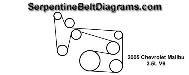 Belt Diagram For 2006 Chevy Impala. Parts. Auto Parts