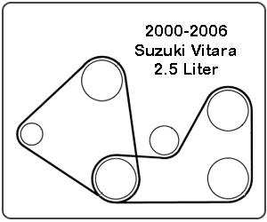 2000-2006 Suzuki Vitara Belt Diagram