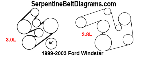 1999-2003 Ford Windstar Belt Diagram