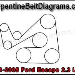 2005 Ford Escape Serpentine Belt Diagram Hpm Single Light Switch Wiring 2001-2005 And Mercury Mariner