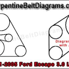2005 Ford Escape Serpentine Belt Diagram Mtd 990 Wiring 2001-2005 And Mercury Mariner