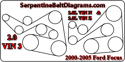 2001 ford windstar serpentine belt diagram schneider electric motor starter wiring 2002 focus diagrams lose 2000 2005 2 0l replacement