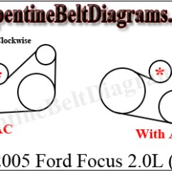 2001 Ford Windstar Serpentine Belt Diagram Lower Extremity Venous System 2000-2005 Focus 2.0l