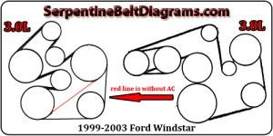 19992003 Ford Windstar belt diagram