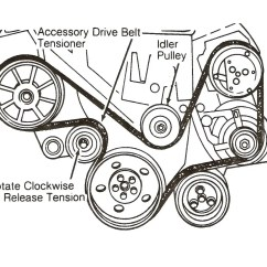 Ford Serpentine Belt Diagram 2002 2003 Subaru Forester Stereo Wiring 2007 2010 Nissan Altima 3 5l