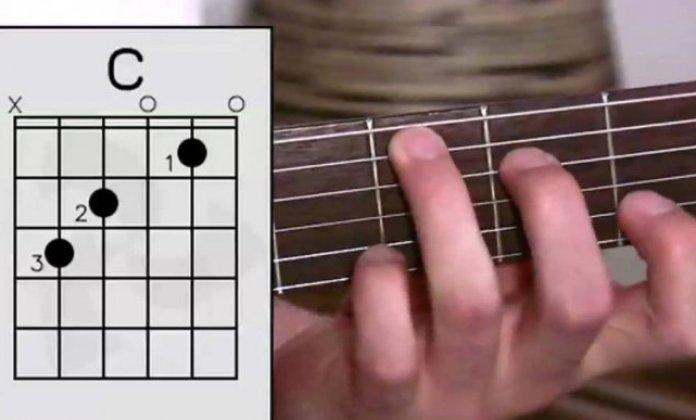 gambar kunci gitar a b c d e f g