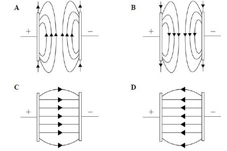Electric Field Examples And Answers » ServantBoy