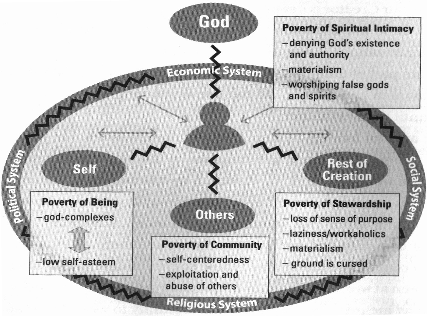 hight resolution of poverty model image
