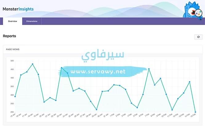 إضافة ووردبريس - Google Analytics for WordPress by MonsterInsights