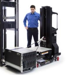 data center server install [ 3678 x 4458 Pixel ]