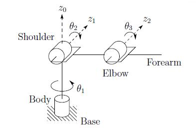 Introduction to Robotics (EECS 4342) Lab Manual