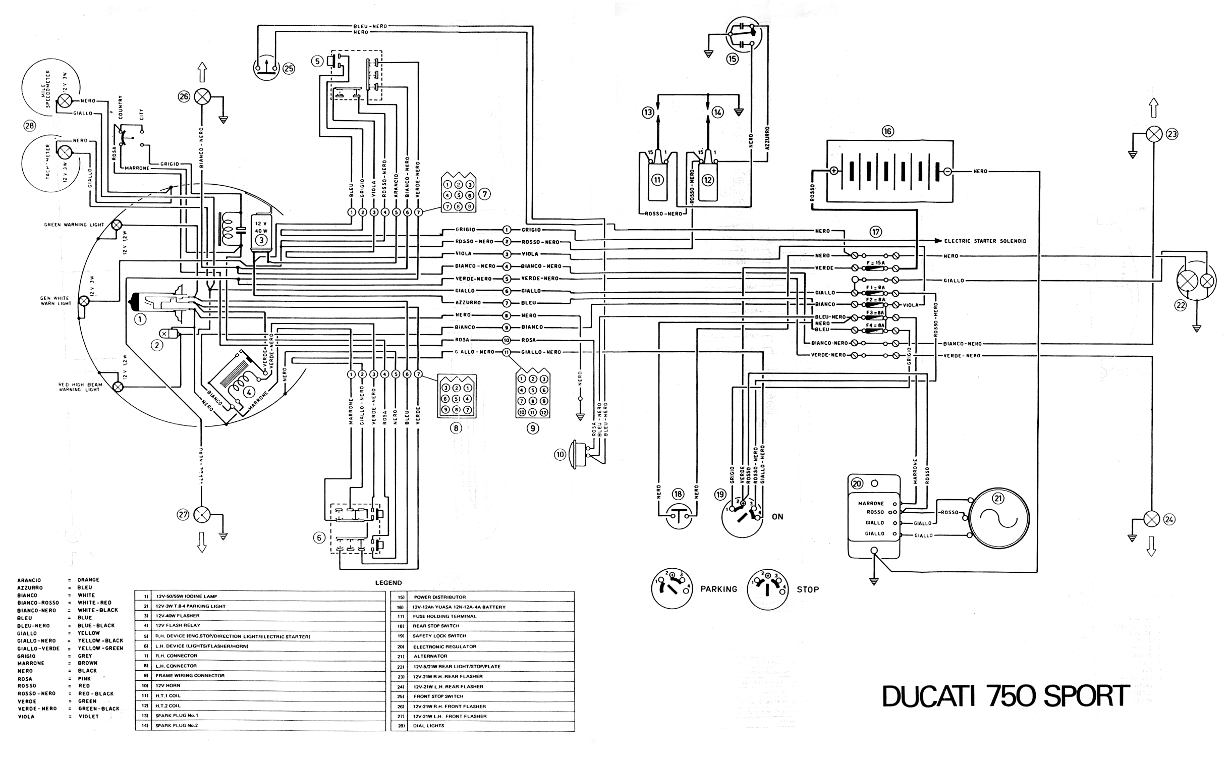 Ducati 750 1974 Sport Schema electrica PDF Download