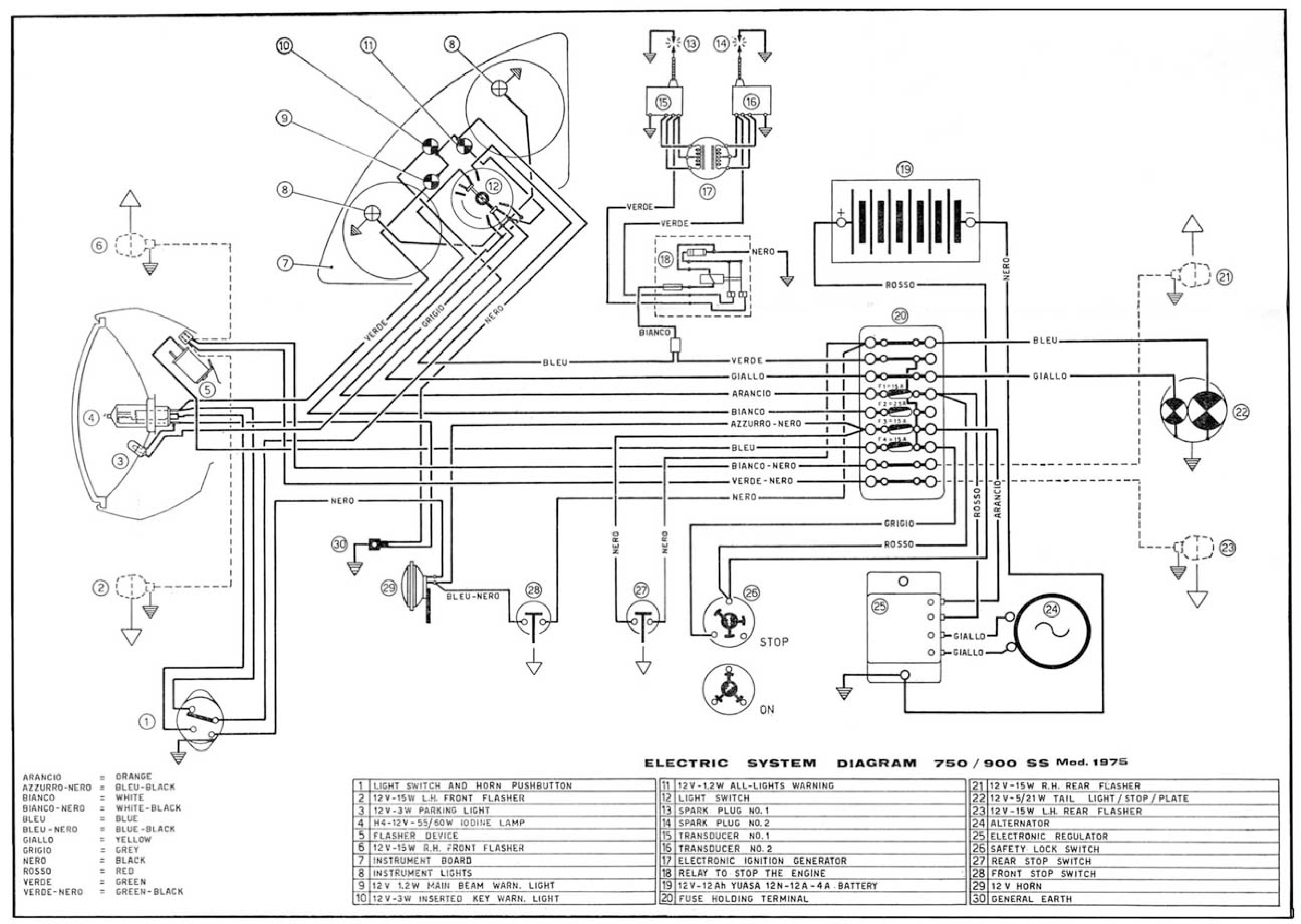 Ducati 750 900 SS 1975 Schema electrica PDF Download