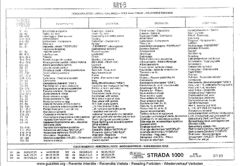 Moto Guzzi 1000 Strada 1993 Parts List PDF Download