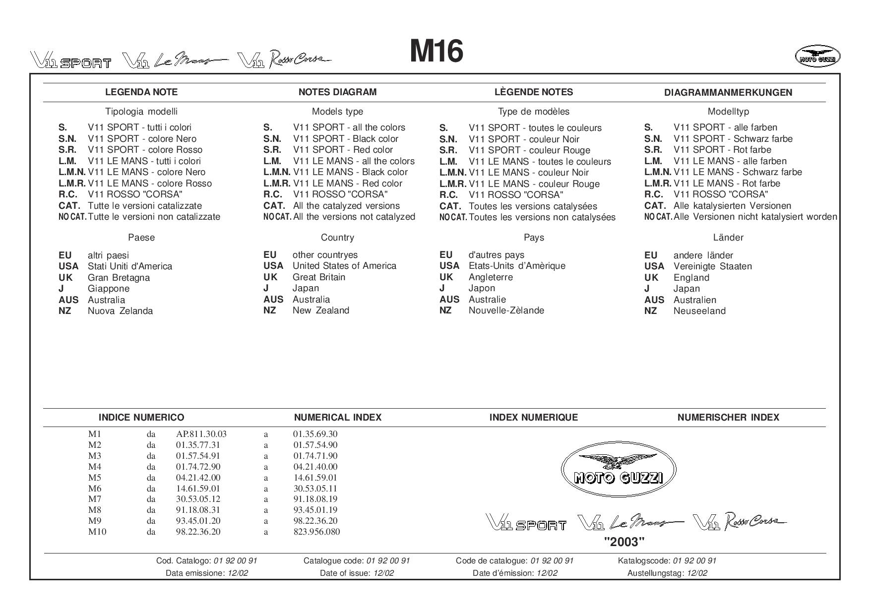 Moto Guzzi V11 CAT 1100 2003 Parts List PDF Download